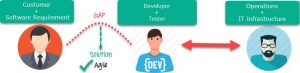 develops coach developer1