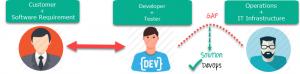develops coach developer2