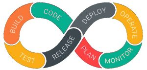 devops lifecycle learners
