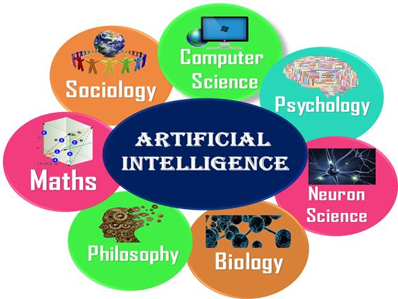 artificial intelligence learners