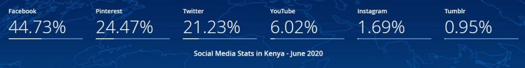 kenya media stat learnerscoach