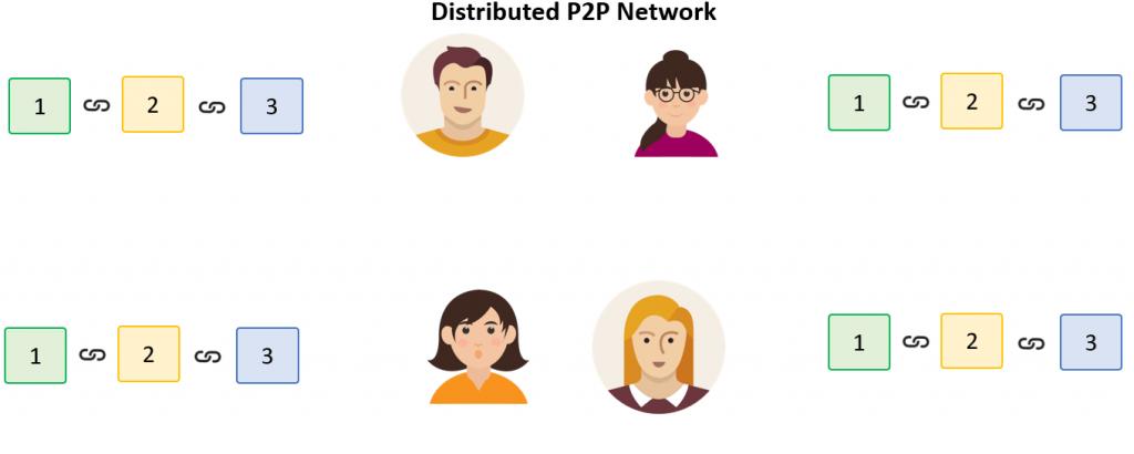 learnersc BlockchainT5