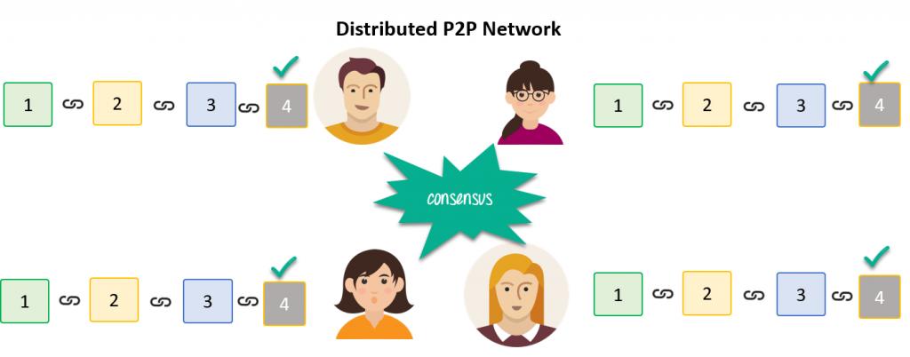 learnersc BlockchainT6