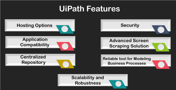 uipath features learnerscoach
